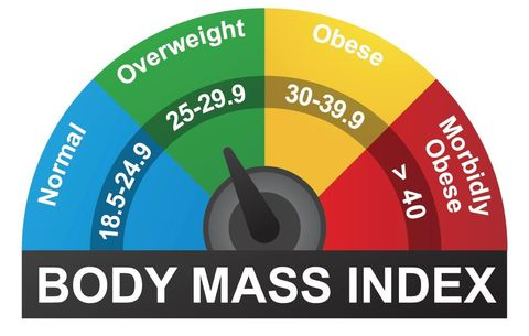 What should my BMI be?